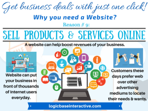 9 - Sell Products and Services Online